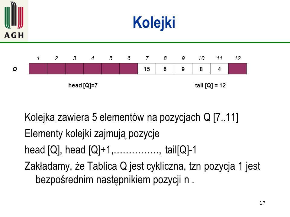 Kolejki Kolejka zawiera 5 elementów na pozycjach Q [7..11]